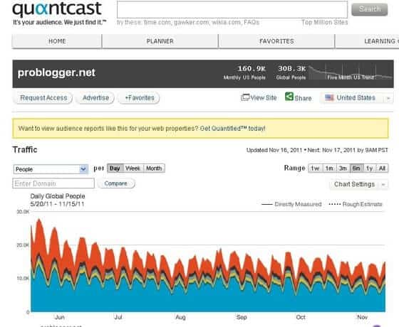 Quantcast-Sample