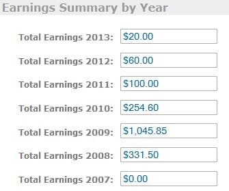 Earnings screen working as Blogger by year