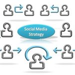 Steps To a Winning Social Media Strategy