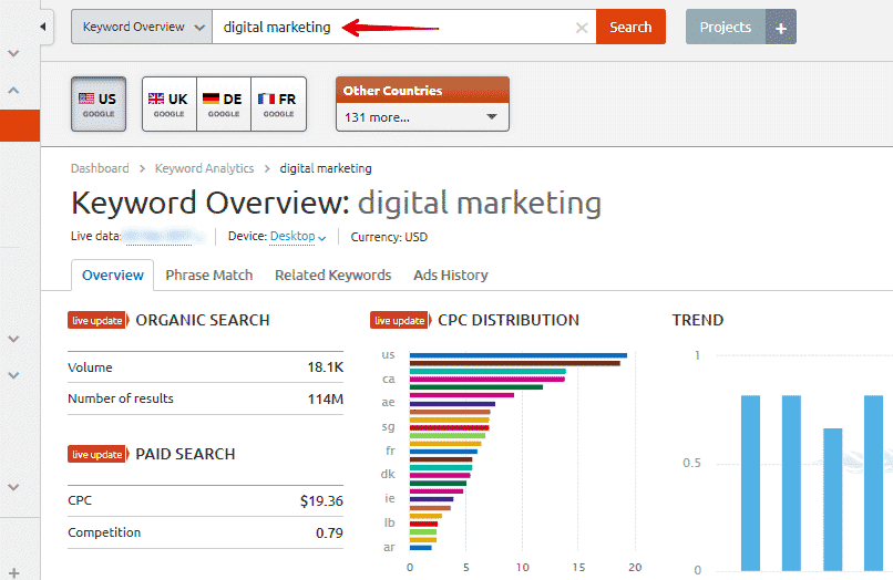 semrush analytic