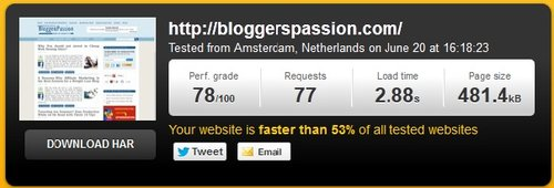 PingDom Speed Test Sample for BloggersPassion.com