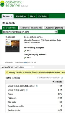 SU Traffic Prediction Details from Google Ad Planner