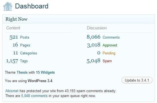 Blog Posts Status