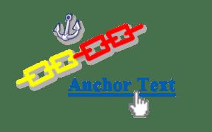 anchor text backlink