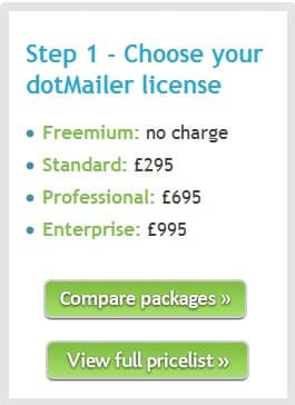 dotMailer Monthly Pricing Package