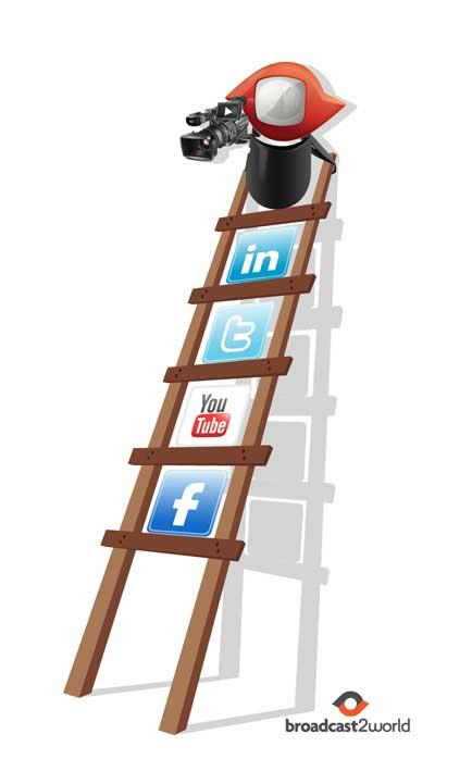 Climbing The Social Media Ladder