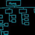 Google XML Sitemaps Plugin WordPress: Automatic Sitemap Generator