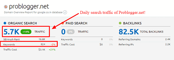 find website traffic