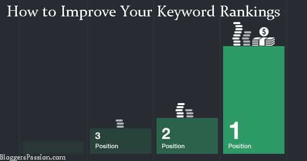 improve keyword rankings