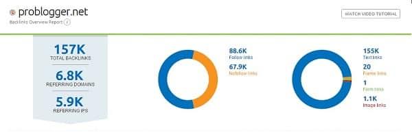 Backlink Analysis Report