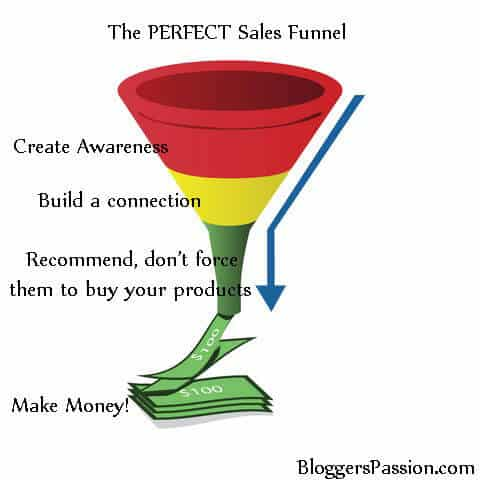 sales funnel tips