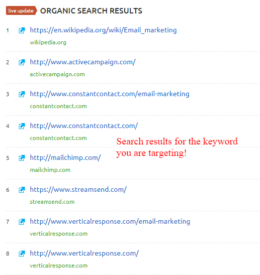 SEMrush Organic Search Results