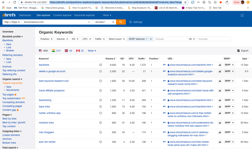 ahrefs snippets
