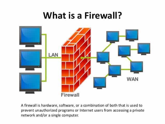 firewalls security