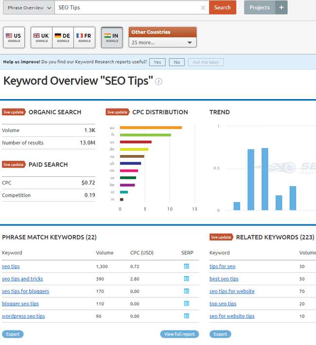using SEMrush doing keyword research