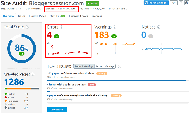 BloggersPassion site audit with SEMrush