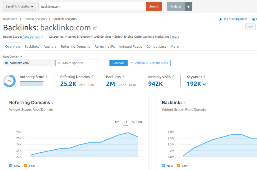 backlink-analytics