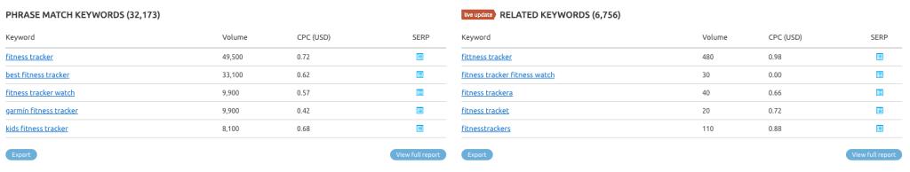 target keywords semrush