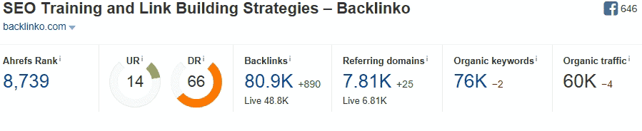 backlinko-website-traffic-estimate