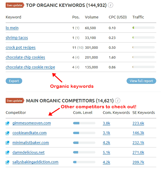 get competitor keywords with SEMrush