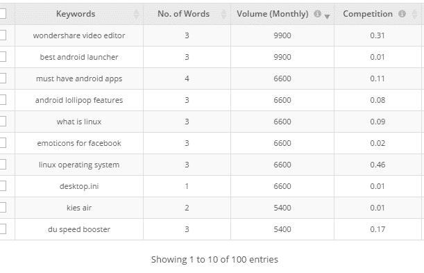 mondovo-volume-research