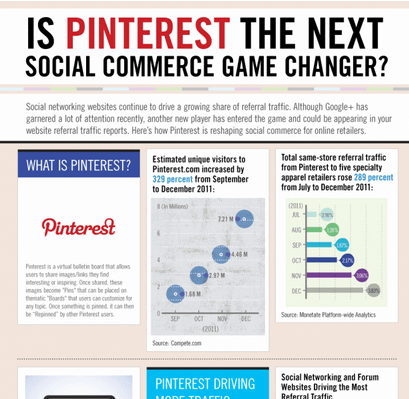 Sample Pinterest Infographic