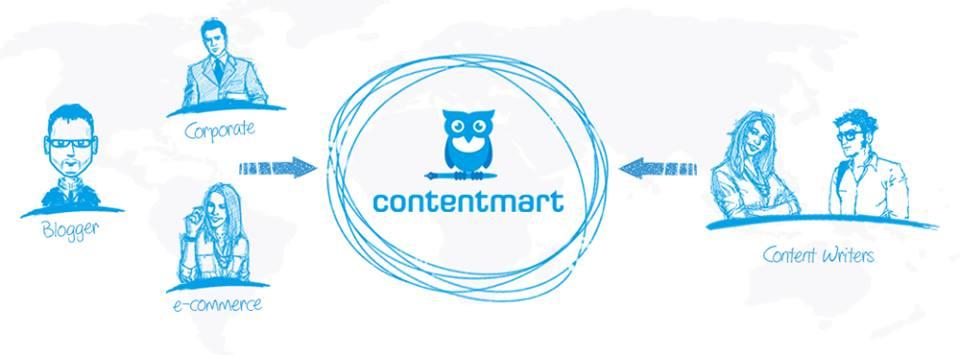 Contentmart Benefits