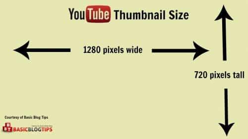 thumbnail size tips