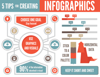 infographics-tips