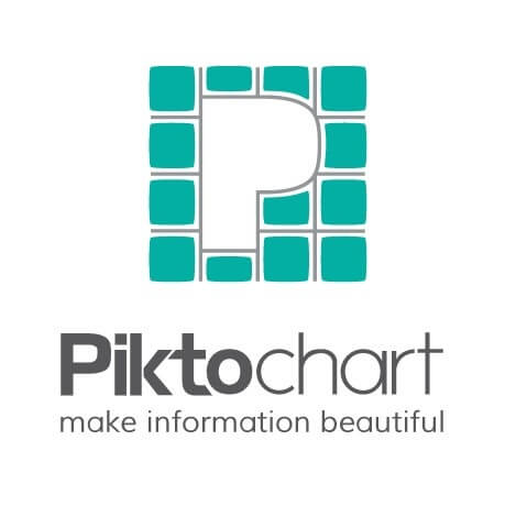 piktochart image editor tool