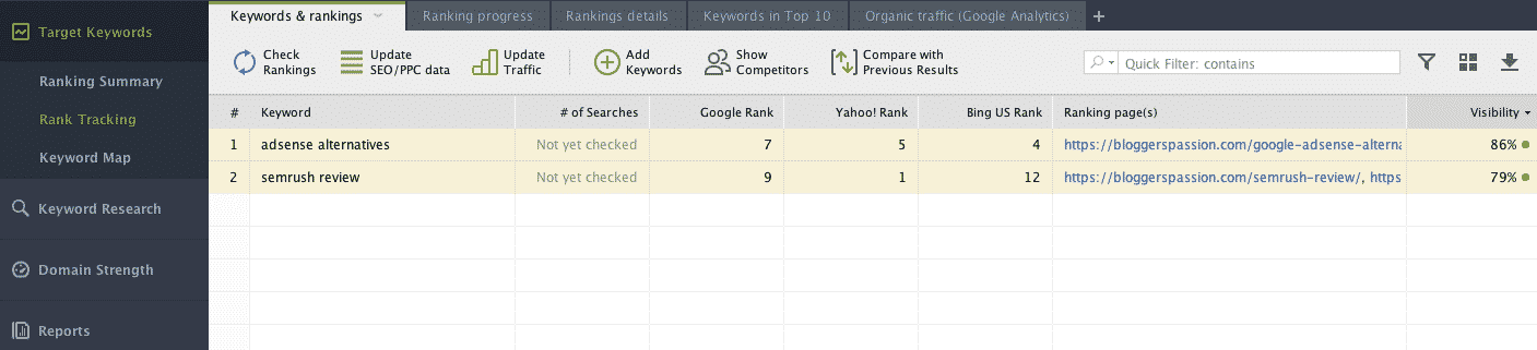 Tracking keyword rankings