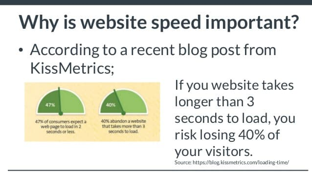 website speed importance