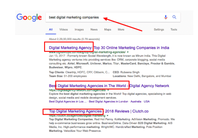 Lsi Keywords Research For Seo The Only Guide You Ll Ever Need