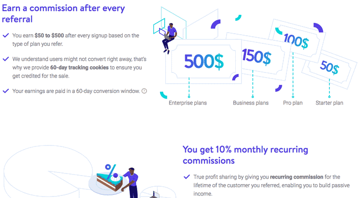 Kinsta Affiliate program payout
