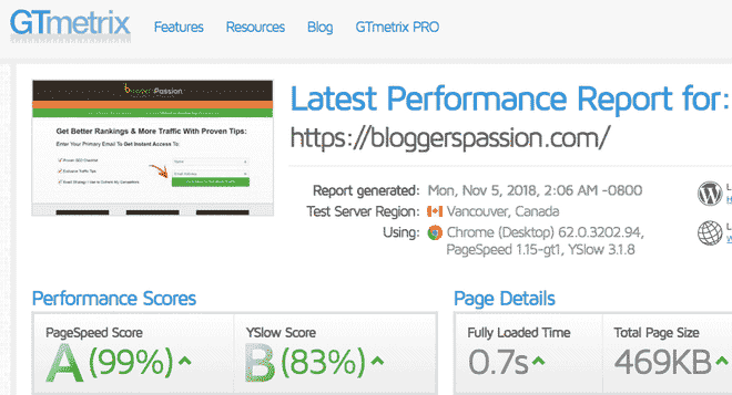 Bloggerspassion.com homepage speed test