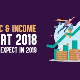 Bloggers Passion Traffic & Income Report 2018 | What to Expect in 2019