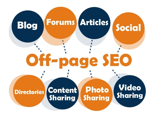 off page seo tactic