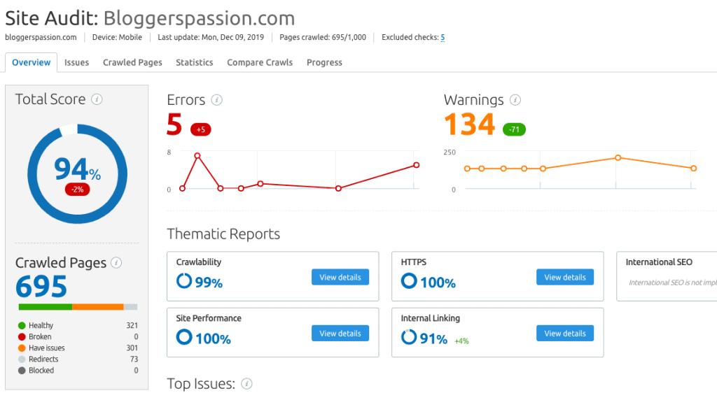 semrush site audit score
