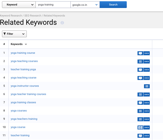 serpstat related keywords