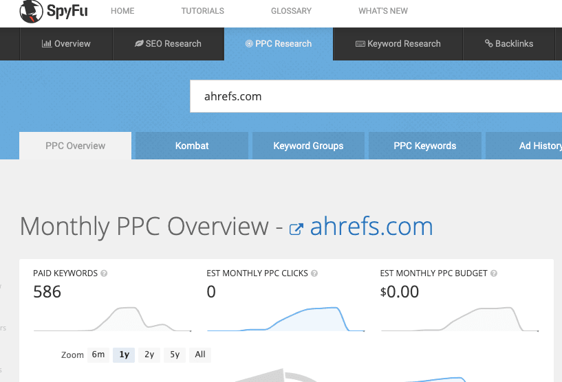 How to Find High Paying Google AdSense Keywords (High CPC) [in 2019]