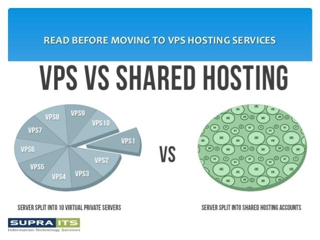 vps vs shared