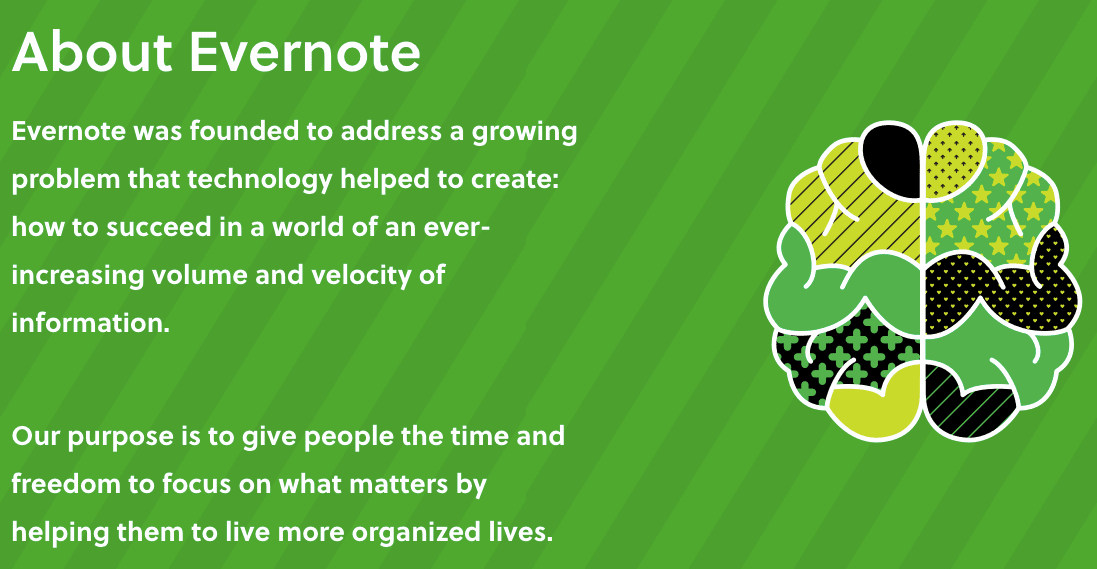 about evernote