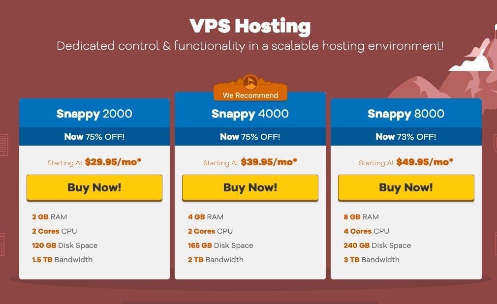 Hostgator vps plans