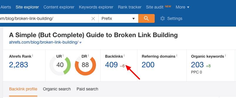 overview ahrefs