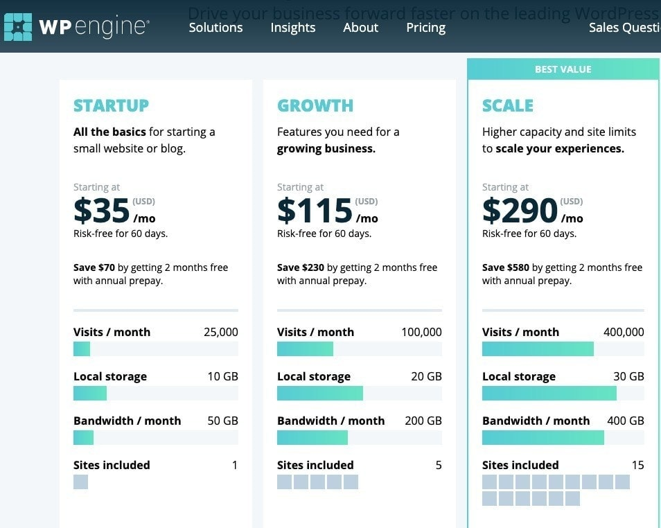 wpengine pricing plans