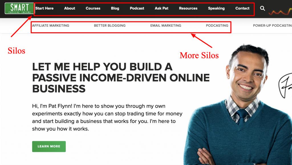 SPI blog silos example