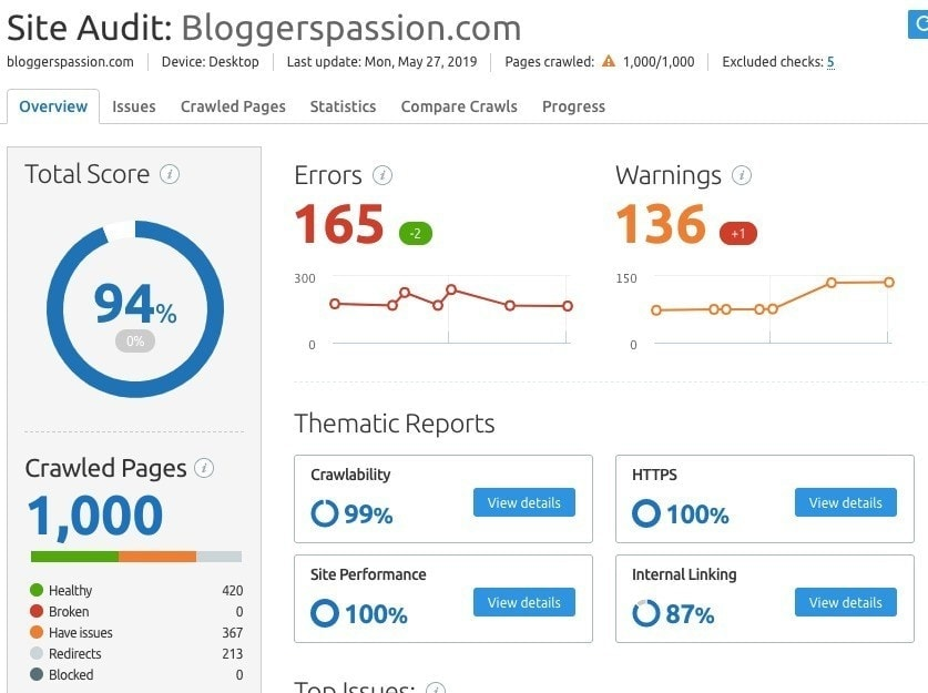 semrush site audits