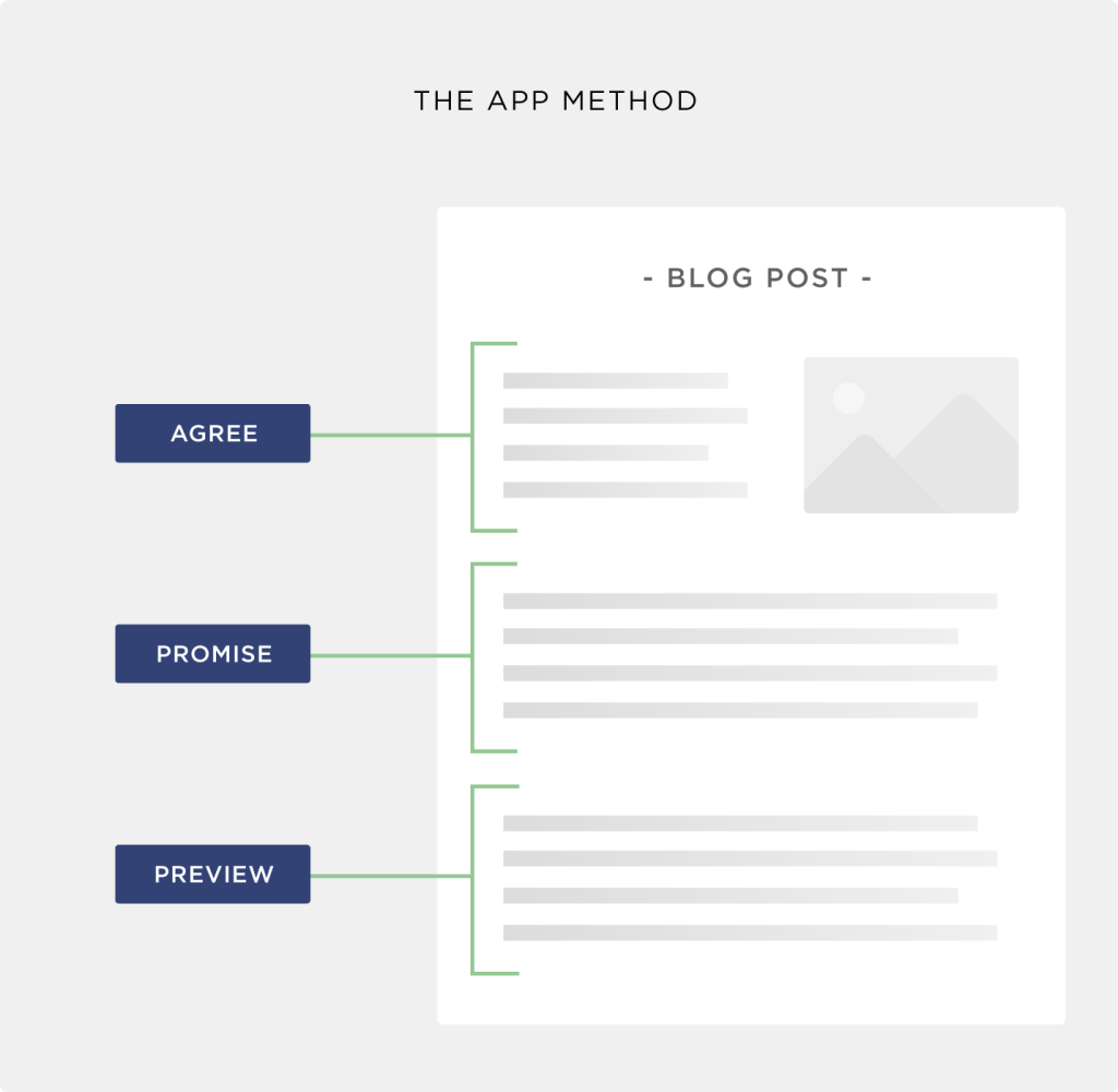 app method