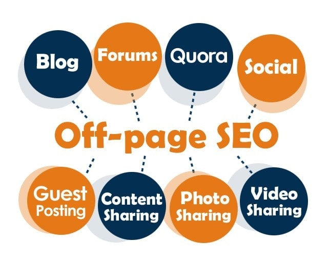Off Page SEO in 2020