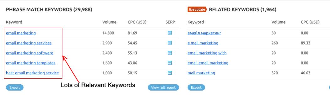SEMrush: Import Keywords